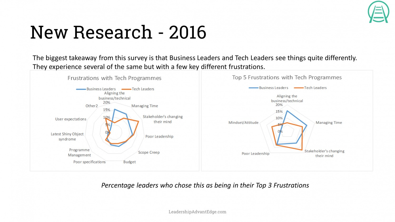 bnew-research-2016