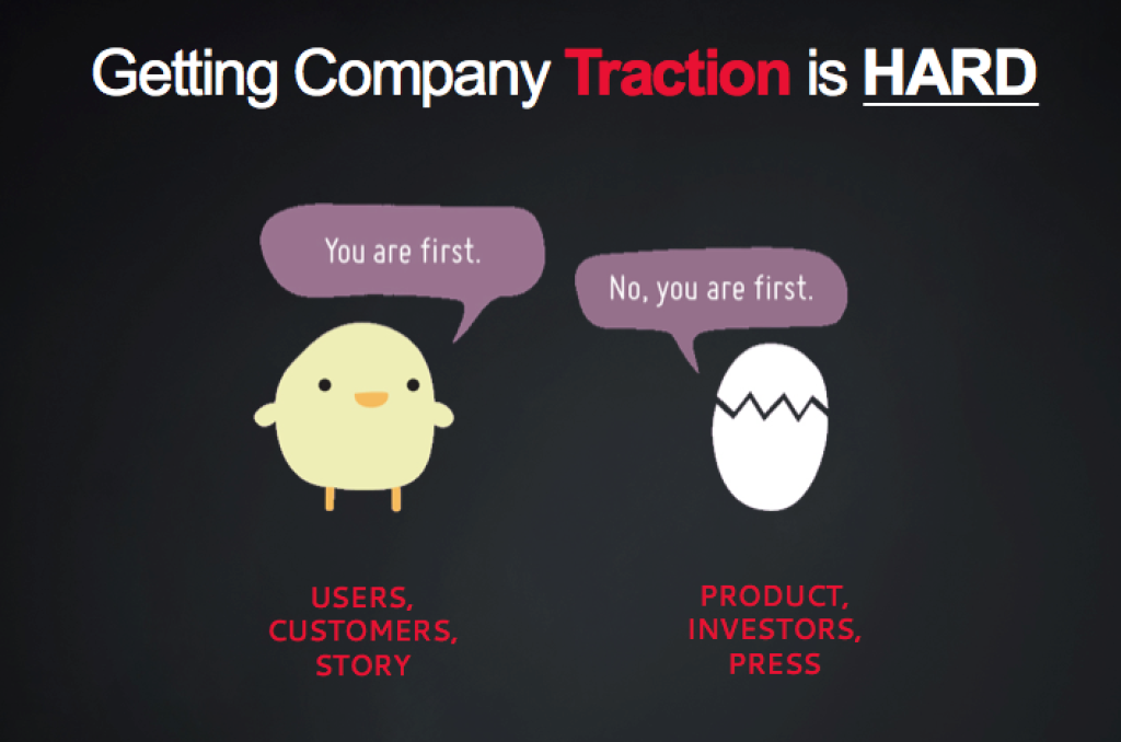 Startup traction stories from the best startups