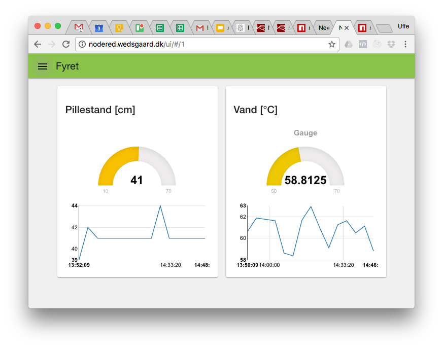 Node-RED dashboard til Uffes pillefyr