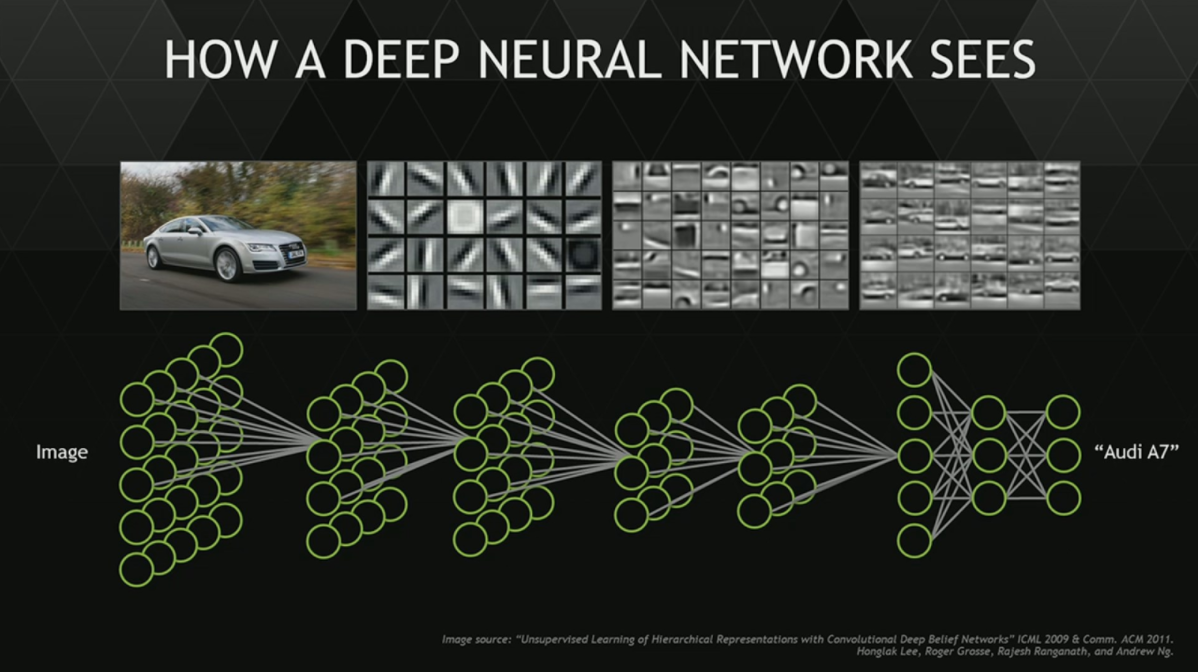 Machine Learning Neural Networks And Algorithms