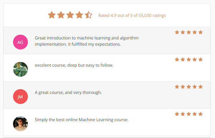 ML Course Ratings & reviews