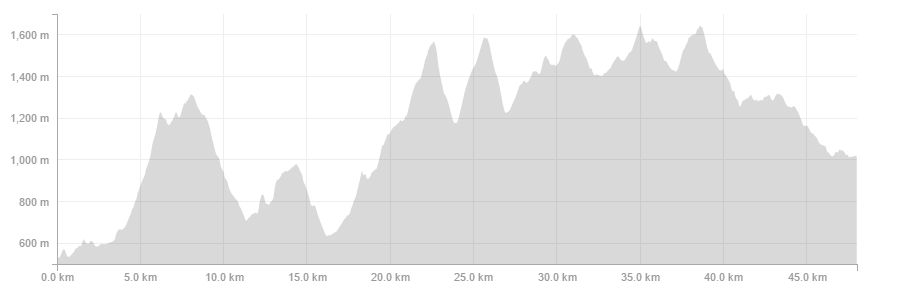 MF50 Highway to hell Run Strava