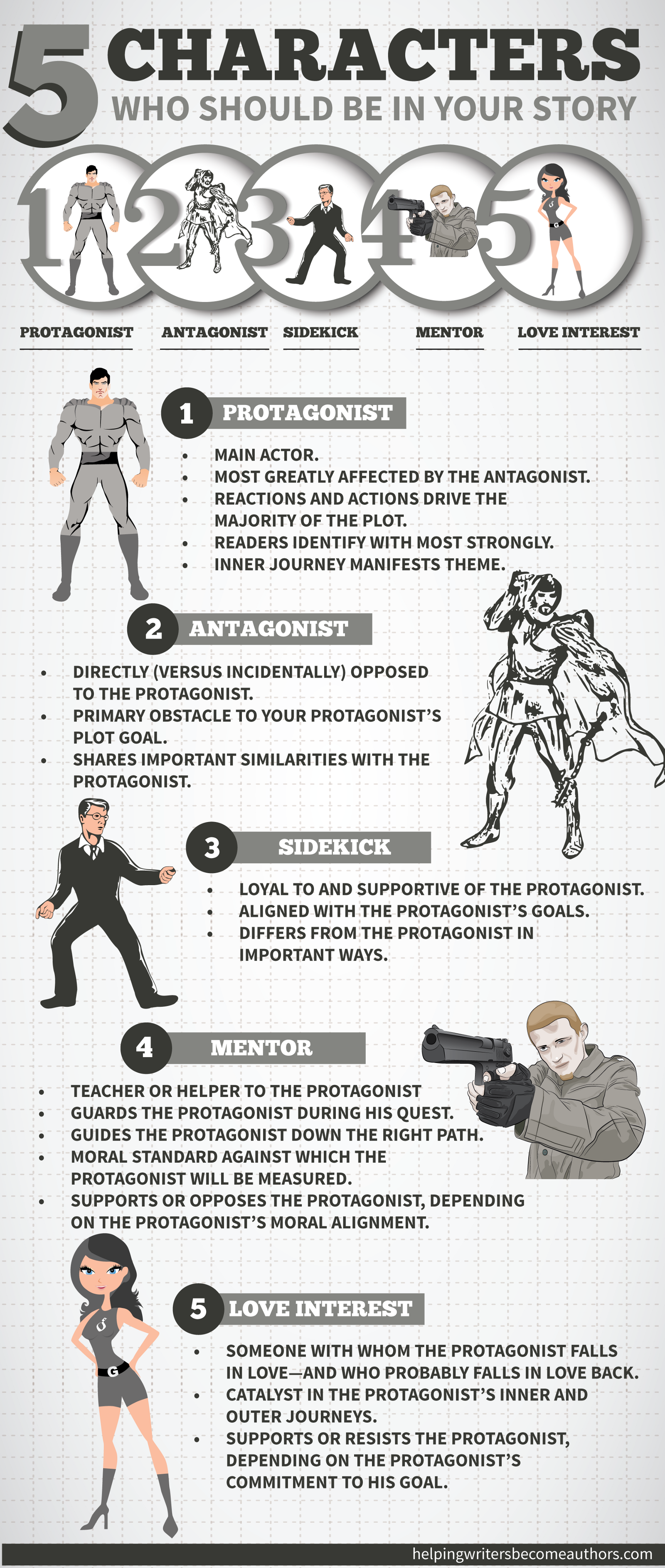 5-characters-who-should-be-in-your-story-protagonist-antagonish-sidekick-mentor-love-interest-infographic