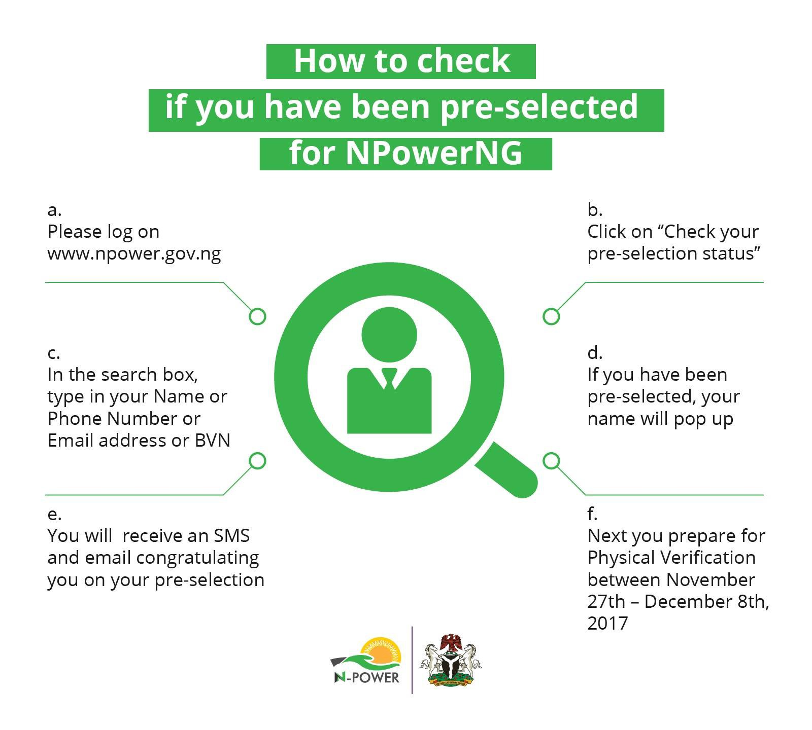 NPower List: Quick Steps on How to Check for Your Name