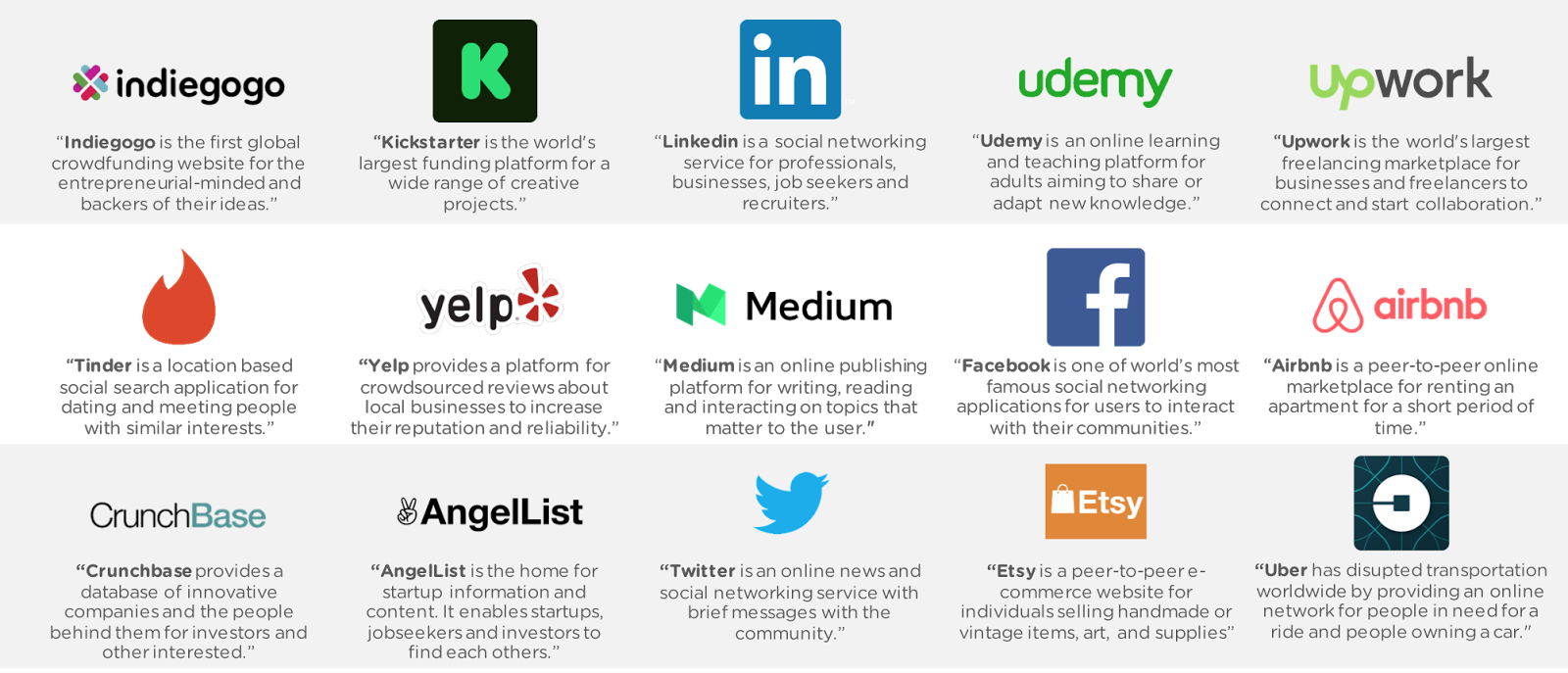 15 global platform players tech stacks futurice medium we analyzed the tech stacks from languages and frameworks to infrastructure databases devops and even project team technologies malvernweather Images