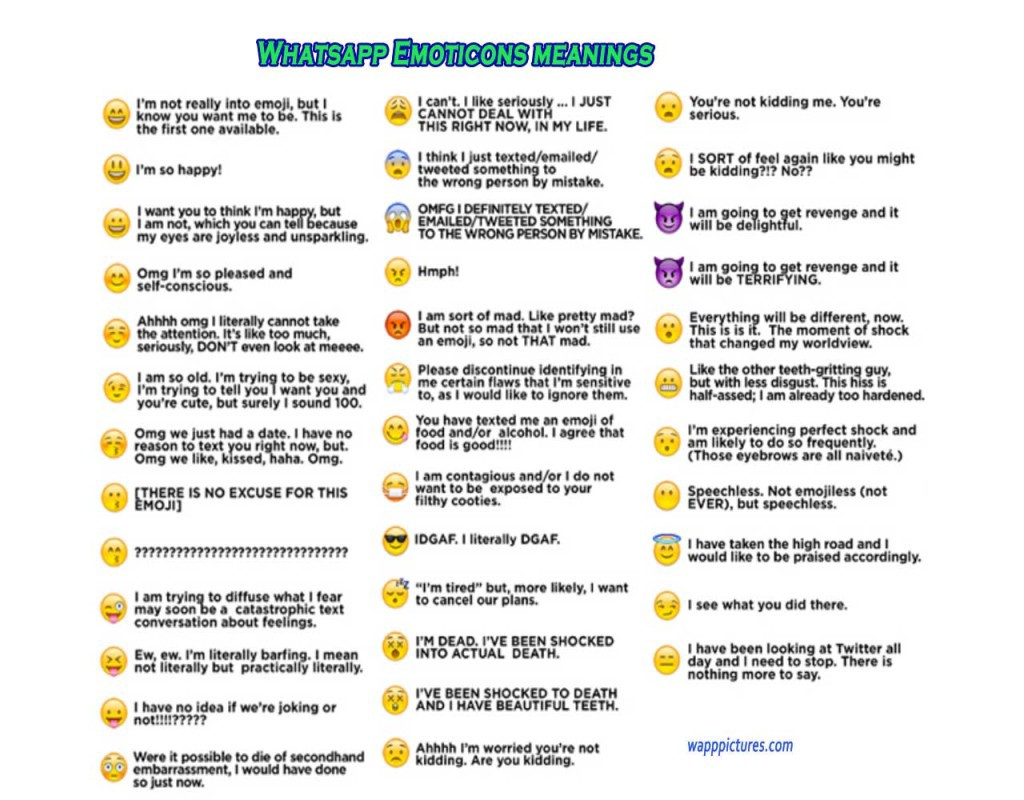 Top Whatsapp Emoticons Meaning List - Whatsapp Pictures