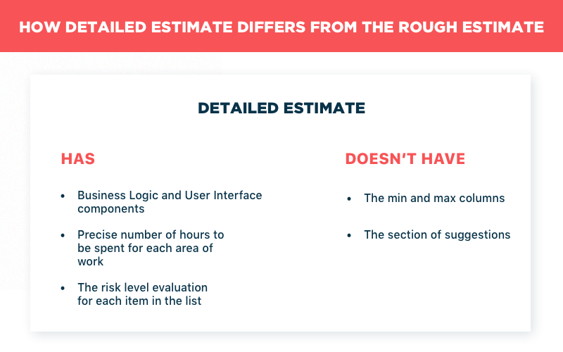 The difference between rough and detailed estimates