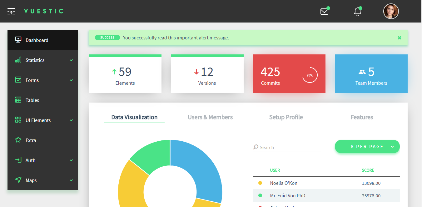Free Backend Admin Panel Templates BootstrapDash Blog Medium - Php dashboard template