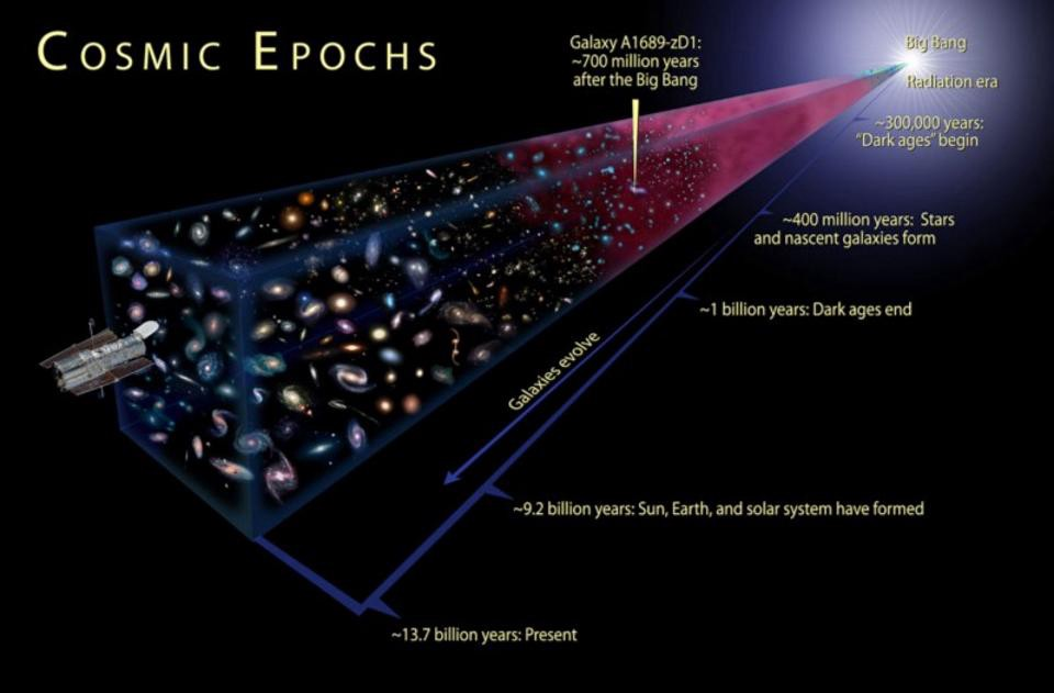 Ask Ethan: If the Universe is expanding, why aren't we?