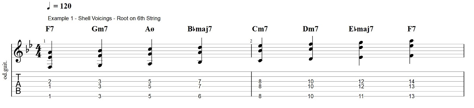 Easy Autumn Leaves Chord Melody And Quick How To Play