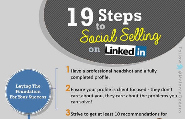 19 Steps To Social Selling On LinkedIn