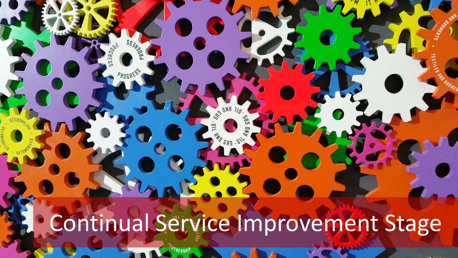 Service operation processes service strategy service design service - Service Strategy Is At The Heart Of The Process And Feeds Into The Service Design Service Transition And Service Operation