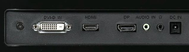 Image result for monitor connections