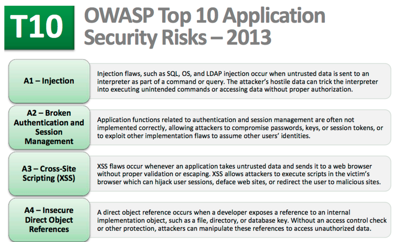 Part 4 Delivering An Application Security Training Course Data Issues Practical Challenges