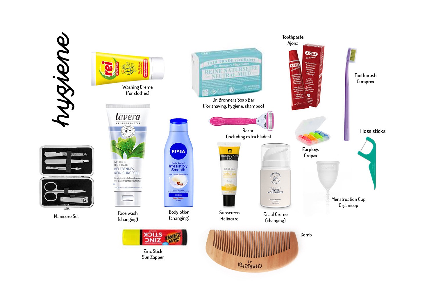 Hygiene/Cosmetics Packing List