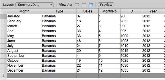 The summary data we wil chart.