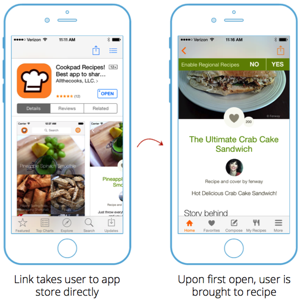 allthecooks contextual deep linking with branch