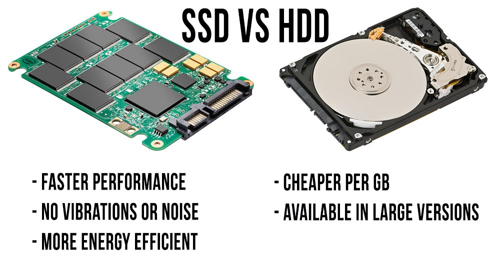 Image result for hdd ssd
