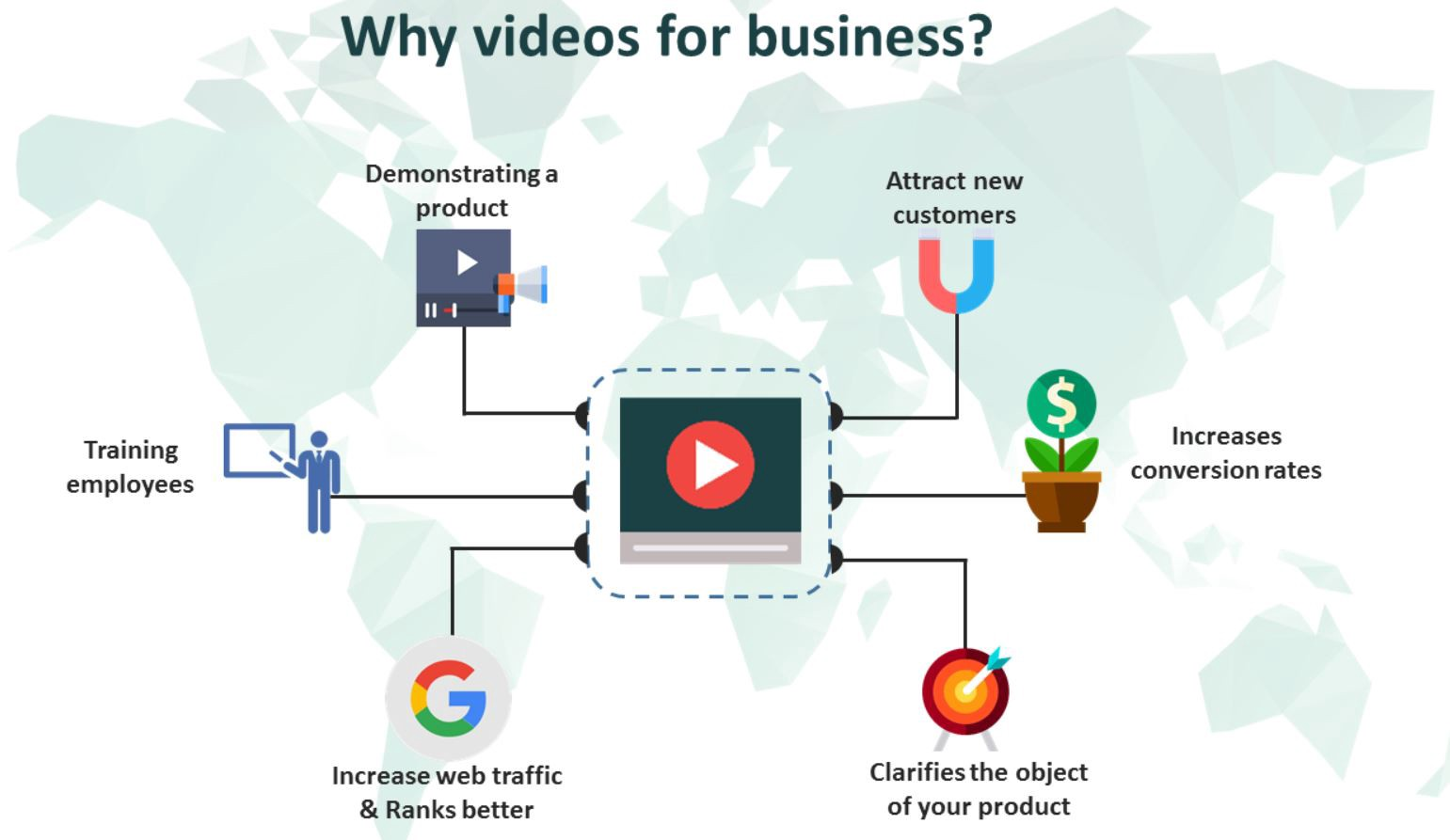 How To Get The Best Out Of Video Marketing In 2018?