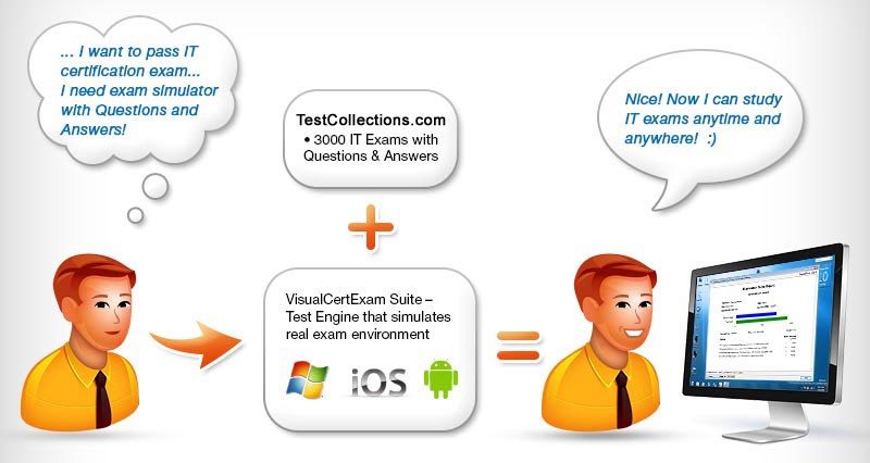77–887 Exam Questions and Answers with PDF, VCE & Practice test