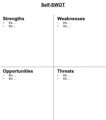 example of weakness and strength