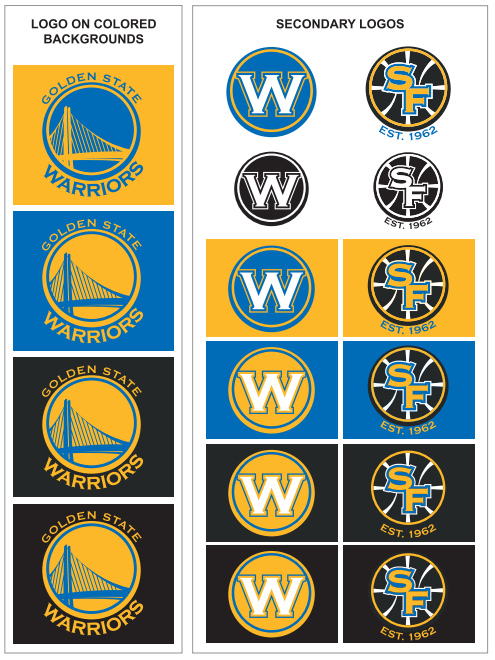 New Warriors Logo Means They Re Closer To Moving To Sf
