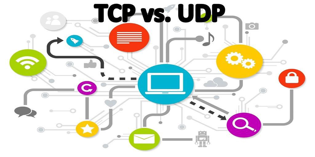 TCP and UDP Messaging Protocols