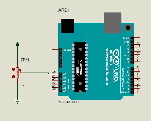 how to read analog signal with Arduino