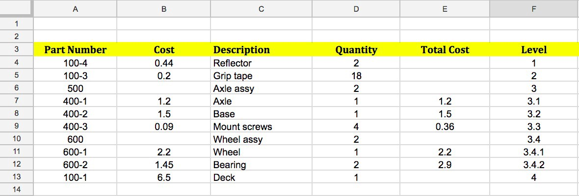 The Following Screenshot Shows You Excel Spreadsheet With Bill Of Materials Skateboard I Bet Have Something Very Similar A BOMs