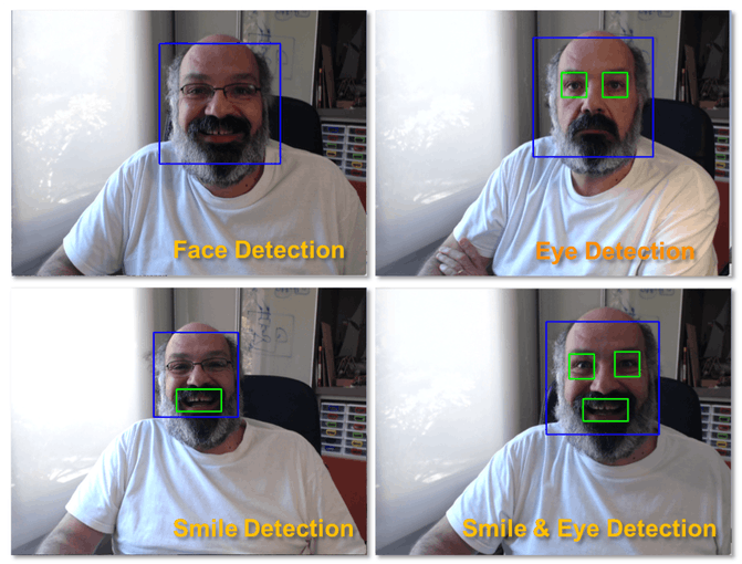 Real-Time Face Recognition: An End-To-End Project ...