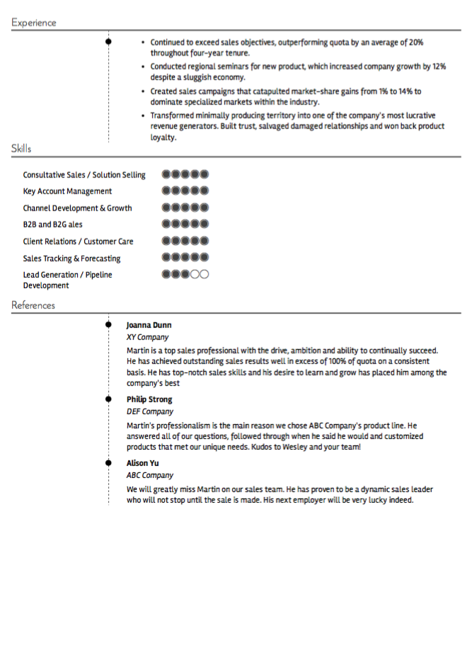 retail sales associate skills. Resume Example. Resume CV Cover Letter