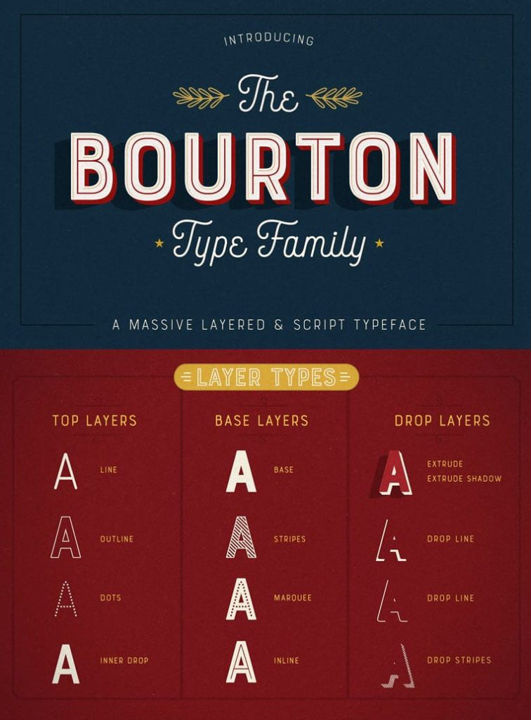 Bourton Typeface — 34 Fonts by Kimmy Design