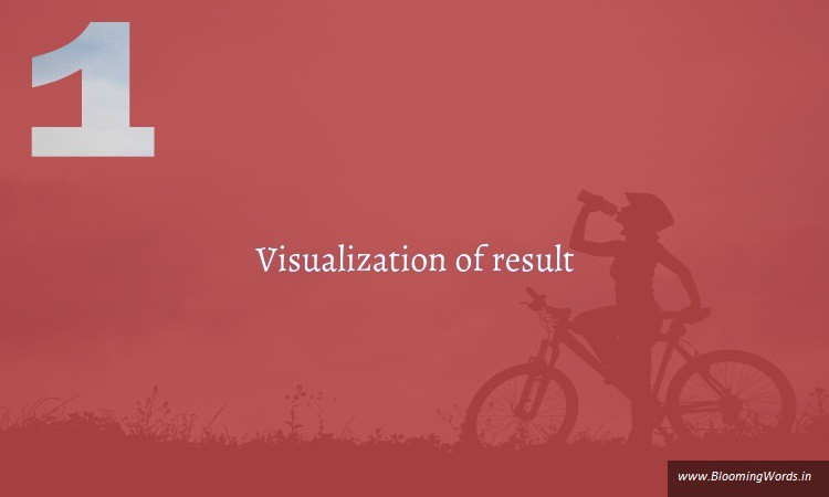 Visualization of result as way to kick laziness