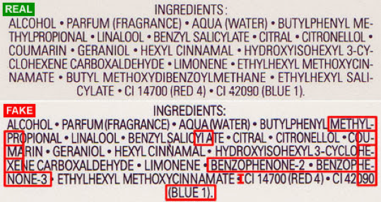 5 Things To Check After Buying Perfume Online in Singapore - Perfume Ingredients