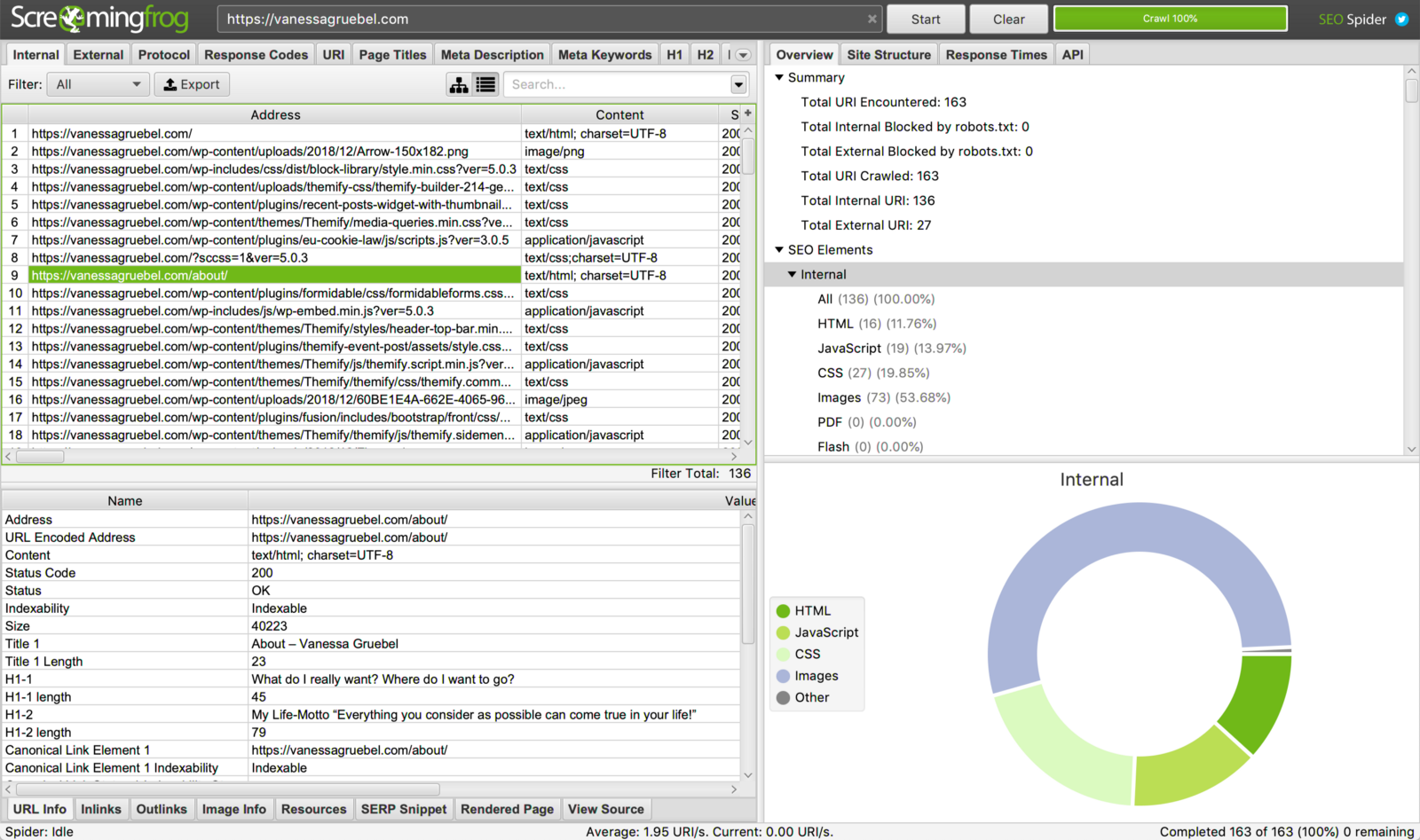 ScreamingFrog: SEO Spider Crawl Overview
