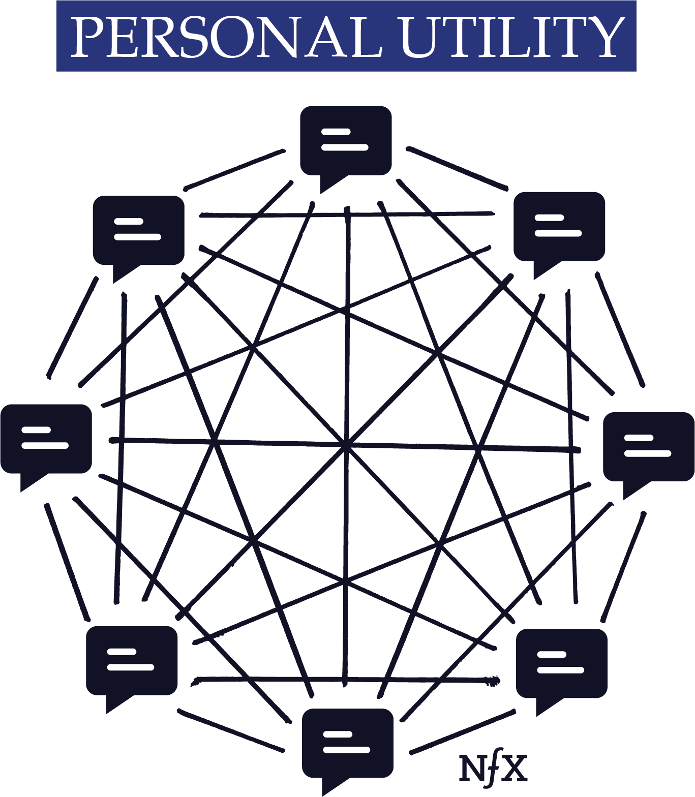 The Network Effects Manual 13 Different And Counting Direct Lift Wiring Diagram In Above Nodes Are Represented By Chat Bubbles Of People Connected Personal Utility Services Links
