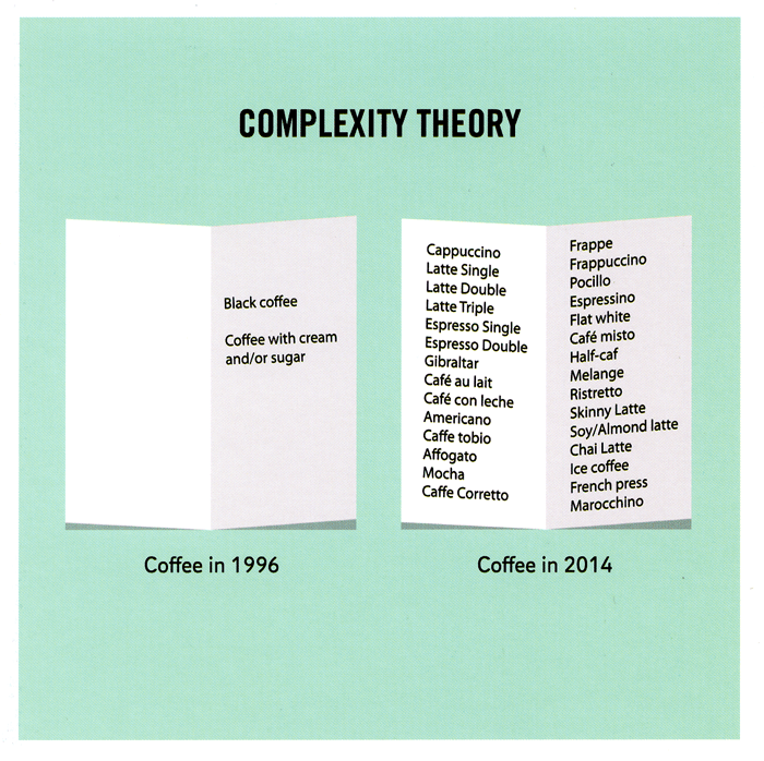 complexity and coffee