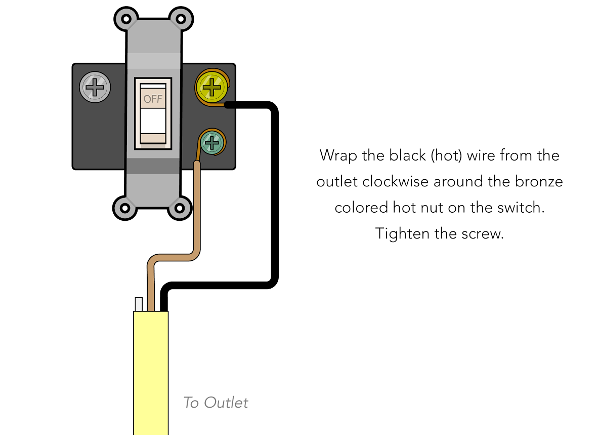 How To Wire A Switched Outlet Rising Barn Medium Wiring Diagram And Switch Twist The White Colored Neutral Around Silver Screw Since You Wrapped Bit Of Black Tape This In Box