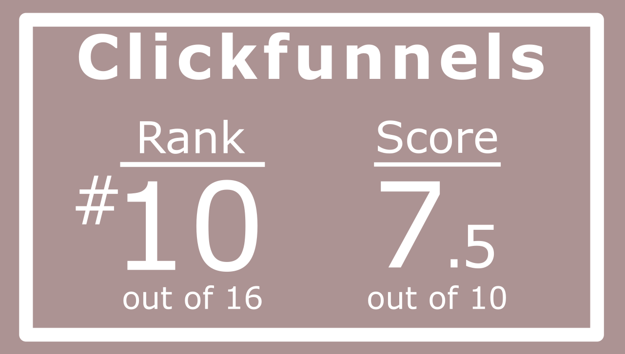 Clickfunnels Review Score and Ranking