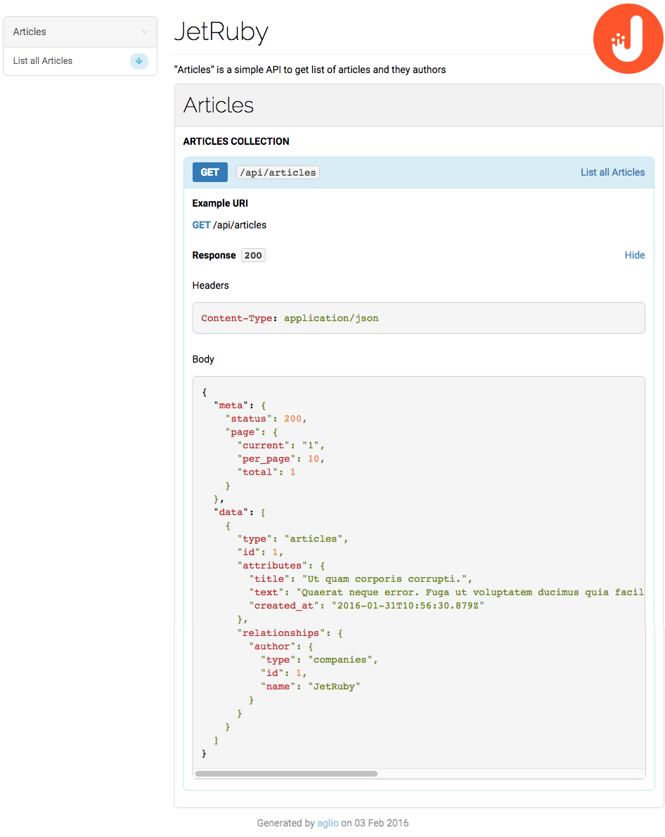 Aglio api documentation tool that has it all jetruby this is the default theme malvernweather Choice Image