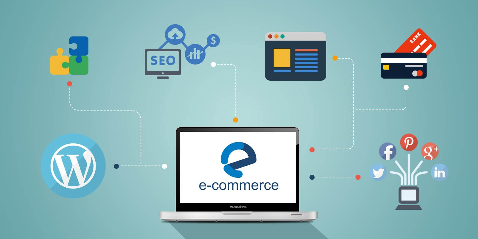 10f2acd5d8 Believe it or not, eCommerce websites or stores has been become the future  of our shopping, and the rise of online shopping websites is the reason why  more ...
