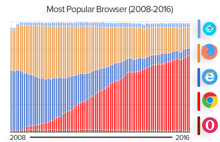 browser use graph