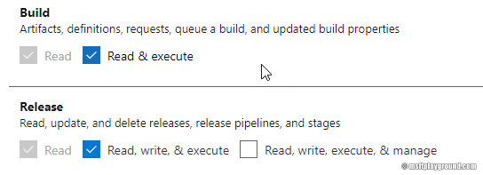 Required Permissions - PAT