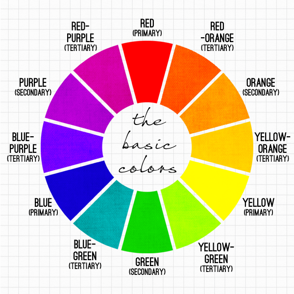 Source The Color Circle