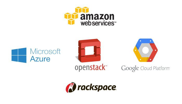 Useful Tools For Managing Complexity Of Microservice