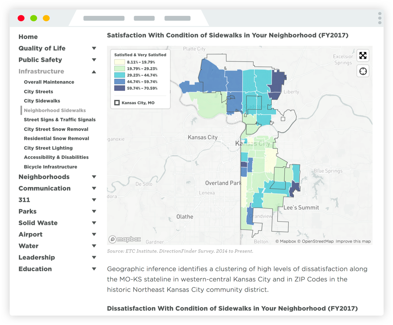 For Example The Map Below Shows That Residents In Zip Code 64127 Are Much Less Satisfied With Their Sidewalks Than Residents In Other Zip Codes
