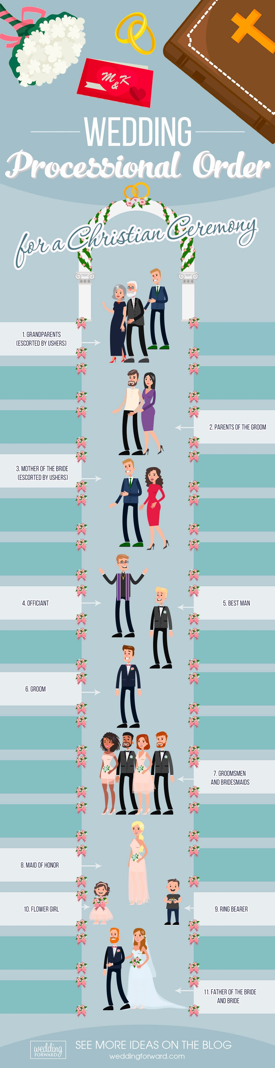 5 wedding ceremony order of events ideas infographic save wedding processional order to your pinterest board junglespirit Gallery