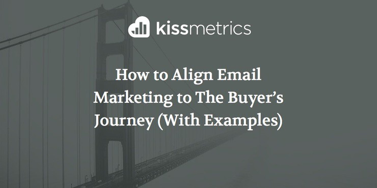 Align email marketing to buyer cover image