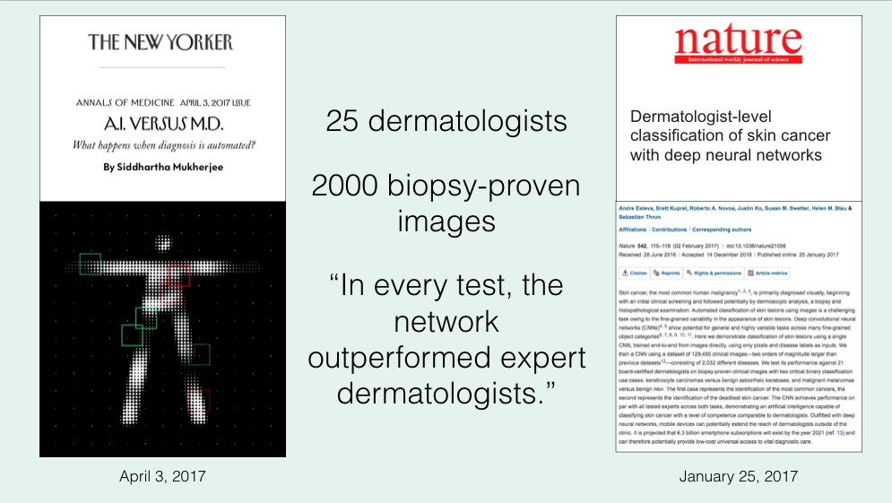 AI replacing dermatologists