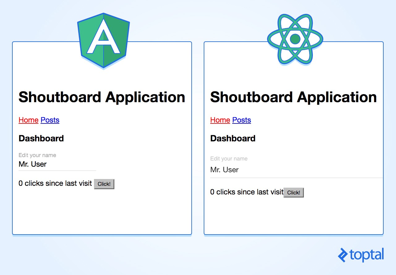 Angular Vs React Which Is Better For Web Development Switch That Redirects Current And Therefore Switches Off The Source Of If You Want To Have Whole Code Can Get It From Github